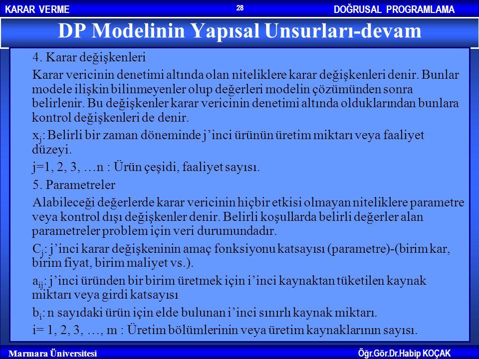 DOĞRUSAL PROGRAMLAMAKARAR VERME Öğr.Gör.Dr.Habip KOÇAK Marmara Üniversitesi 28 DP Modelinin Yapısal Unsurları-devam 4. Karar değişkenleri Karar verici