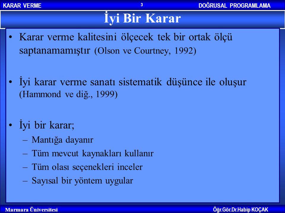 DOĞRUSAL PROGRAMLAMAKARAR VERME Öğr.Gör.Dr.Habip KOÇAK Marmara Üniversitesi 3 İyi Bir Karar Karar verme kalitesini ölçecek tek bir ortak ölçü saptanam