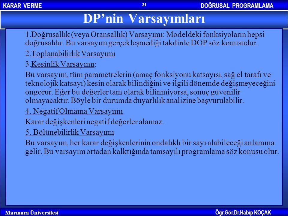 DOĞRUSAL PROGRAMLAMAKARAR VERME Öğr.Gör.Dr.Habip KOÇAK Marmara Üniversitesi 31 DP'nin Varsayımları 1.Doğrusallık (veya Oransallık) Varsayımı: Modeldek