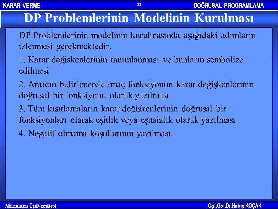 DOĞRUSAL PROGRAMLAMAKARAR VERME Öğr.Gör.Dr.Habip KOÇAK Marmara Üniversitesi 33 DP Problemlerinin Modelinin Kurulması DP Problemlerinin modelinin kurul