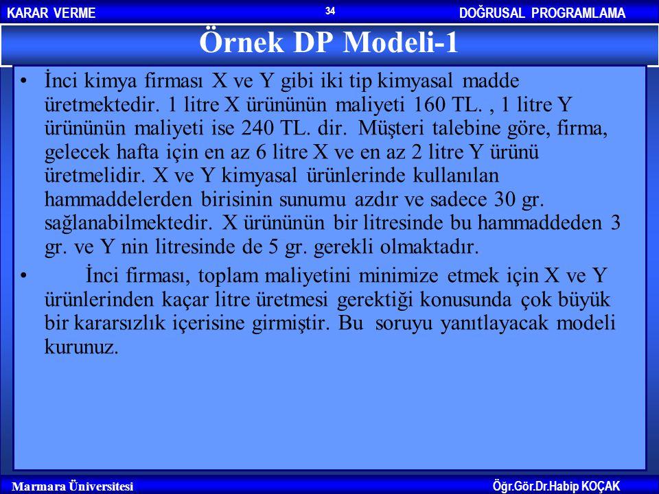 DOĞRUSAL PROGRAMLAMAKARAR VERME Öğr.Gör.Dr.Habip KOÇAK Marmara Üniversitesi 34 Örnek DP Modeli-1 İnci kimya firması X ve Y gibi iki tip kimyasal madde