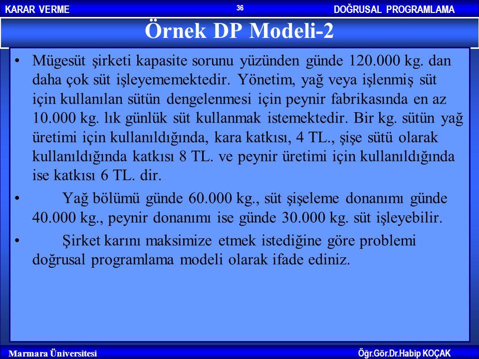 DOĞRUSAL PROGRAMLAMAKARAR VERME Öğr.Gör.Dr.Habip KOÇAK Marmara Üniversitesi 36 Örnek DP Modeli-2 Mügesüt şirketi kapasite sorunu yüzünden günde 120.00