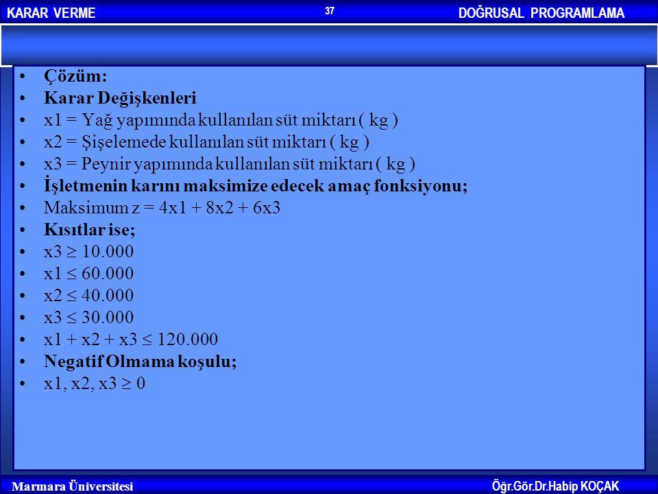 DOĞRUSAL PROGRAMLAMAKARAR VERME Öğr.Gör.Dr.Habip KOÇAK Marmara Üniversitesi 37 Çözüm: Karar Değişkenleri x1 = Yağ yapımında kullanılan süt miktarı ( k