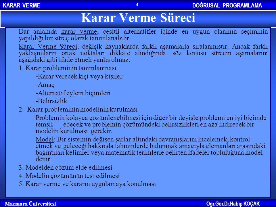 DOĞRUSAL PROGRAMLAMAKARAR VERME Öğr.Gör.Dr.Habip KOÇAK Marmara Üniversitesi 4 Karar Verme Süreci Dar anlamda karar verme, çeşitli alternatifler içinde