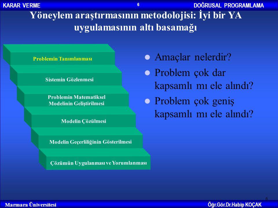 DOĞRUSAL PROGRAMLAMAKARAR VERME Öğr.Gör.Dr.Habip KOÇAK Marmara Üniversitesi 6 6 Yöneylem araştırmasının metodolojisi: İyi bir YA uygulamasının altı ba