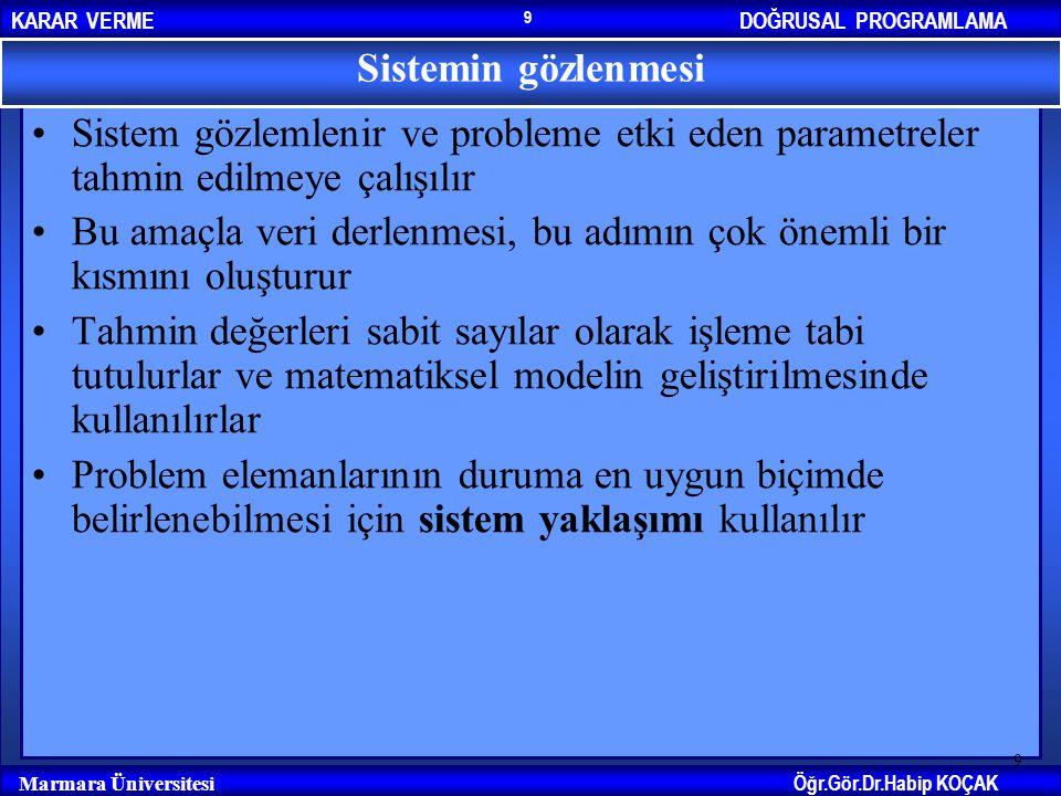 DOĞRUSAL PROGRAMLAMAKARAR VERME Öğr.Gör.Dr.Habip KOÇAK Marmara Üniversitesi 9 Sistem gözlemlenir ve probleme etki eden parametreler tahmin edilmeye ça