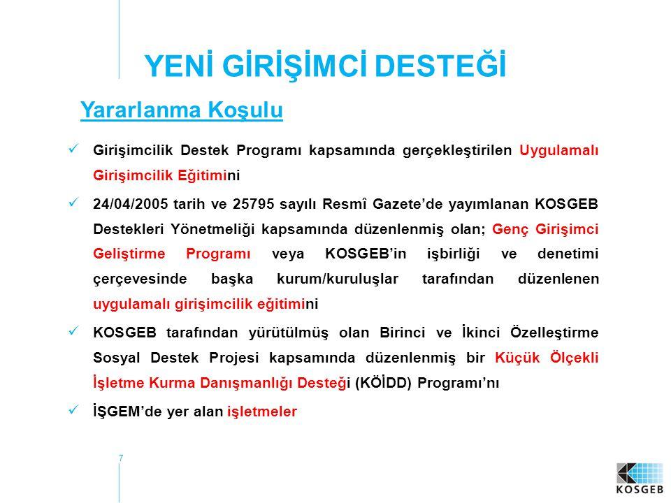 Girişimcilik Destek Programı kapsamında gerçekleştirilen Uygulamalı Girişimcilik Eğitimini 24/04/2005 tarih ve 25795 sayılı Resmî Gazete'de yayımlanan