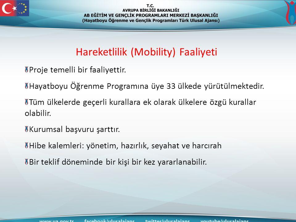 Hareketlilik (Mobility) Faaliyeti