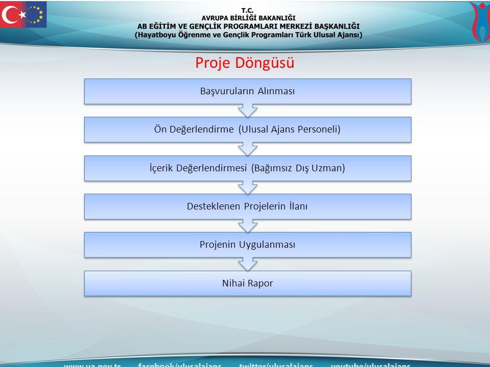 Proje Döngüsü Nihai Rapor Projenin Uygulanması Desteklenen Projelerin İlanı İçerik Değerlendirmesi (Bağımsız Dış Uzman) Ön Değerlendirme (Ulusal Ajans Personeli) Başvuruların Alınması