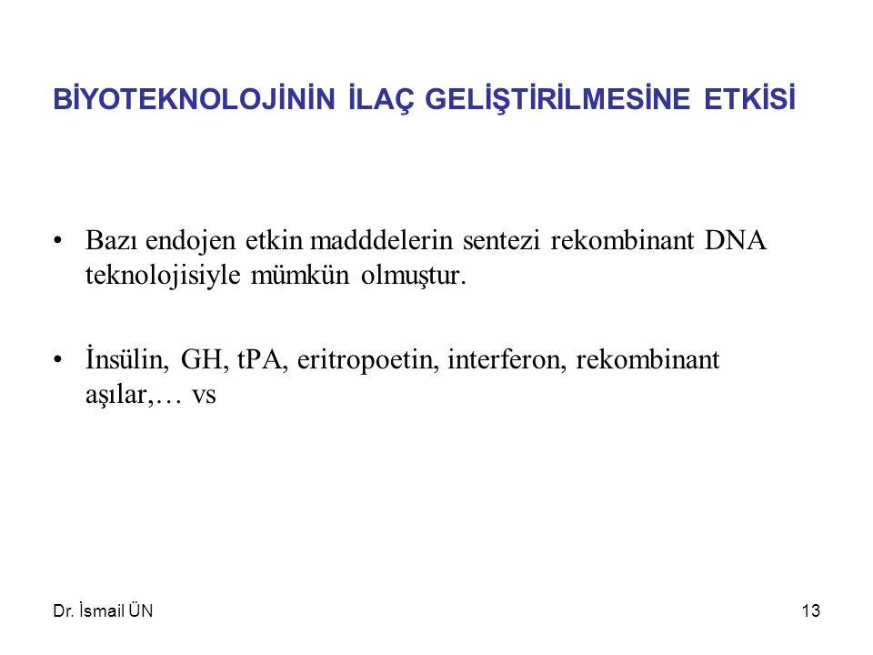 Dr. İsmail ÜN13 BİYOTEKNOLOJİNİN İLAÇ GELİŞTİRİLMESİNE ETKİSİ Bazı endojen etkin madddelerin sentezi rekombinant DNA teknolojisiyle mümkün olmuştur. İ