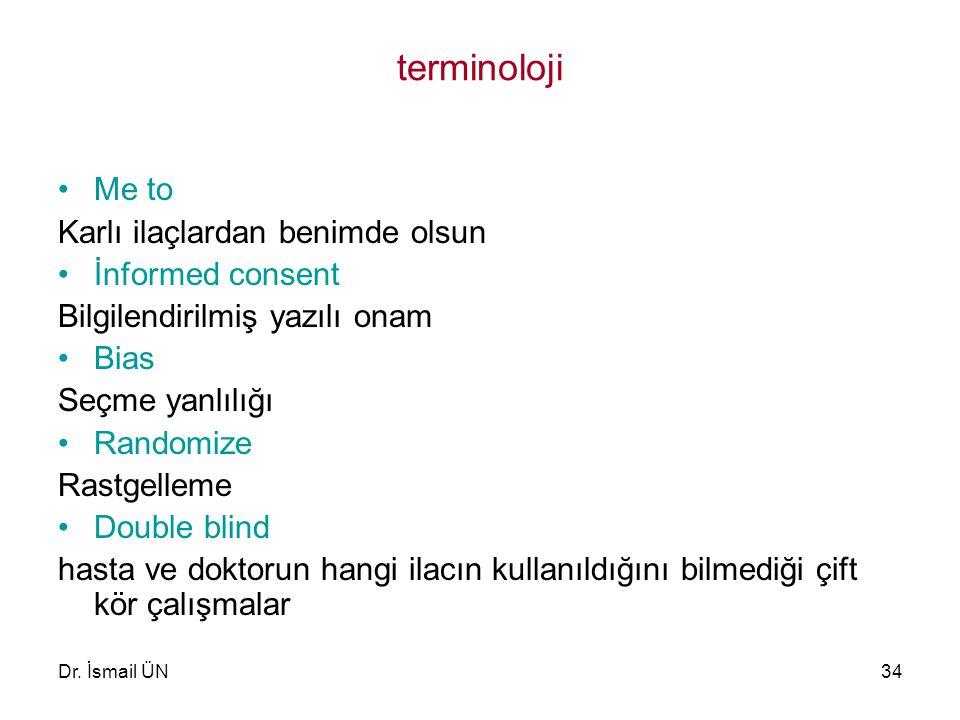 Dr. İsmail ÜN35