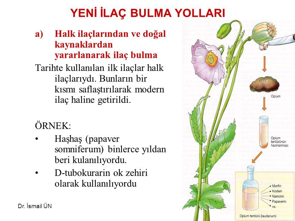 Dr. İsmail ÜN6 YENİ İLAÇ BULMA YOLLARI a)Halk ilaçlarından ve doğal kaynaklardan yararlanarak ilaç bulma Tarihte kullanılan ilk ilaçlar halk ilaçlarıy