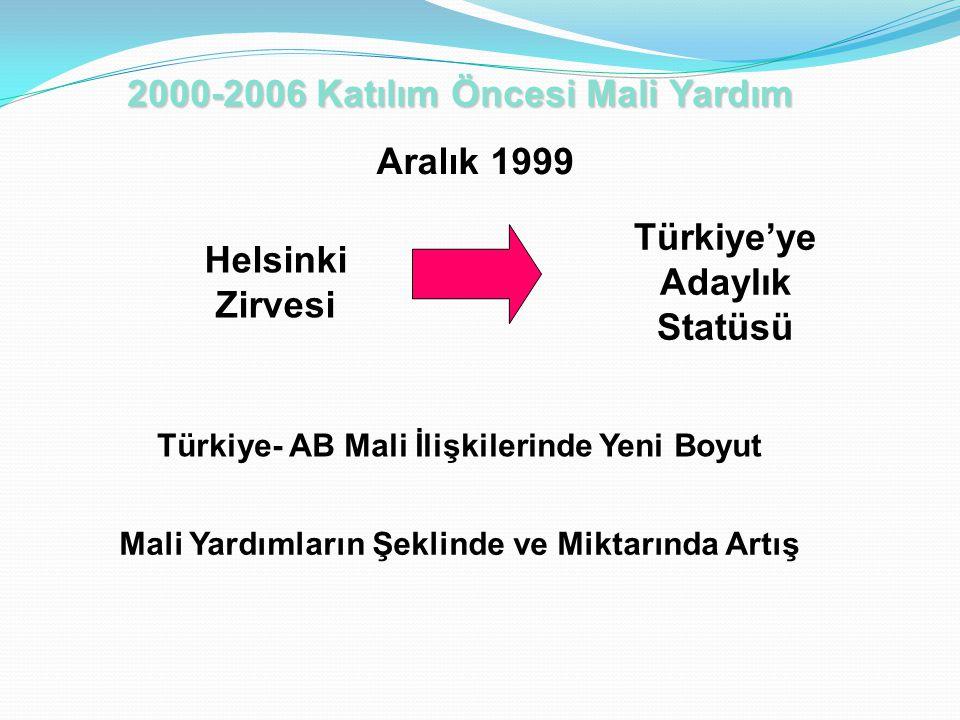 Türkiye'ye Adaylık Statüsü Helsinki Zirvesi Aralık 1999 Mali Yardımların Şeklinde ve Miktarında Artış Türkiye- AB Mali İlişkilerinde Yeni Boyut 2000-2