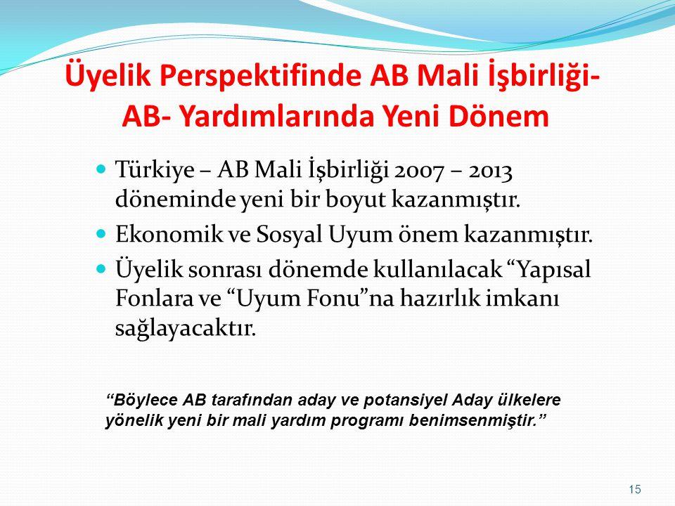 Üyelik Perspektifinde AB Mali İşbirliği- AB- Yardımlarında Yeni Dönem Türkiye – AB Mali İşbirliği 2007 – 2013 döneminde yeni bir boyut kazanmıştır. Ek