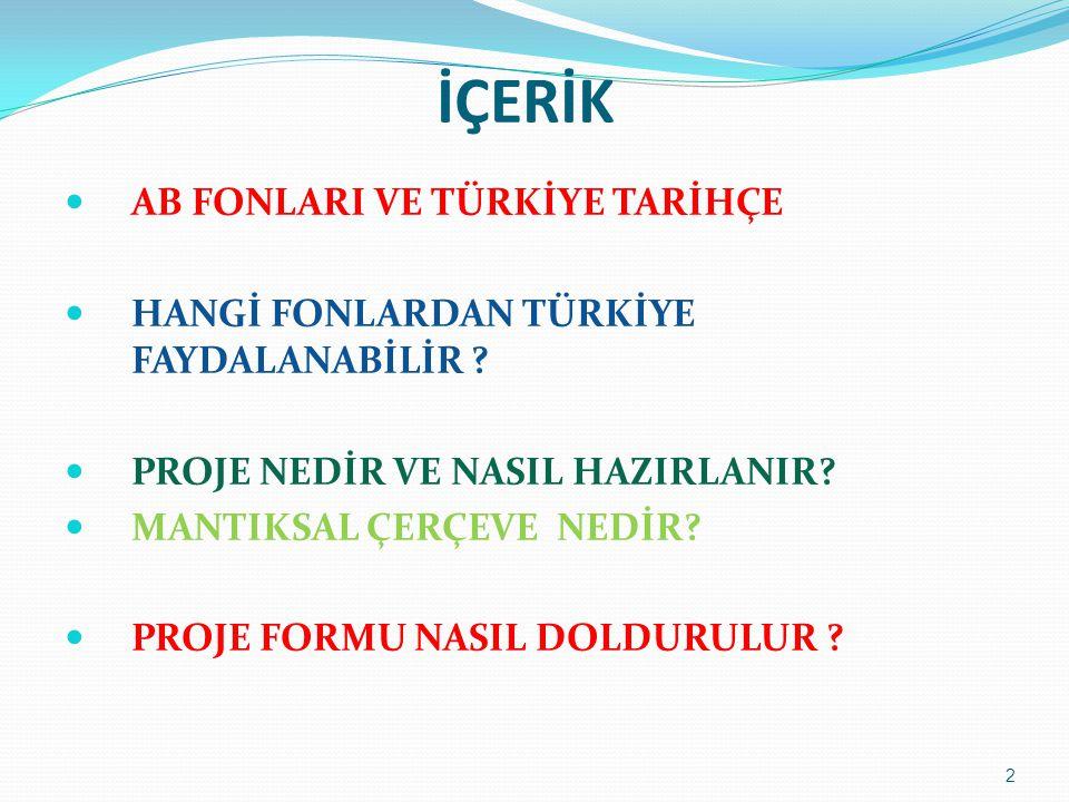 AB Fonları ve Türkiye Türkiye AB Mali İşbirliğinin Yapısı Türkiye'nin Faydalanacağı Fonlar – Hibe -Teknik Yardım İhaleleri- Topluluk Programları 1.