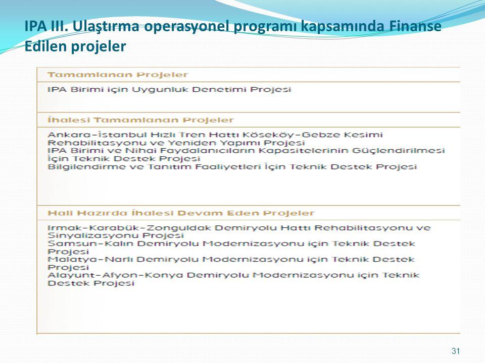 IPA III. Ulaştırma operasyonel programı kapsamında Finanse Edilen projeler 31