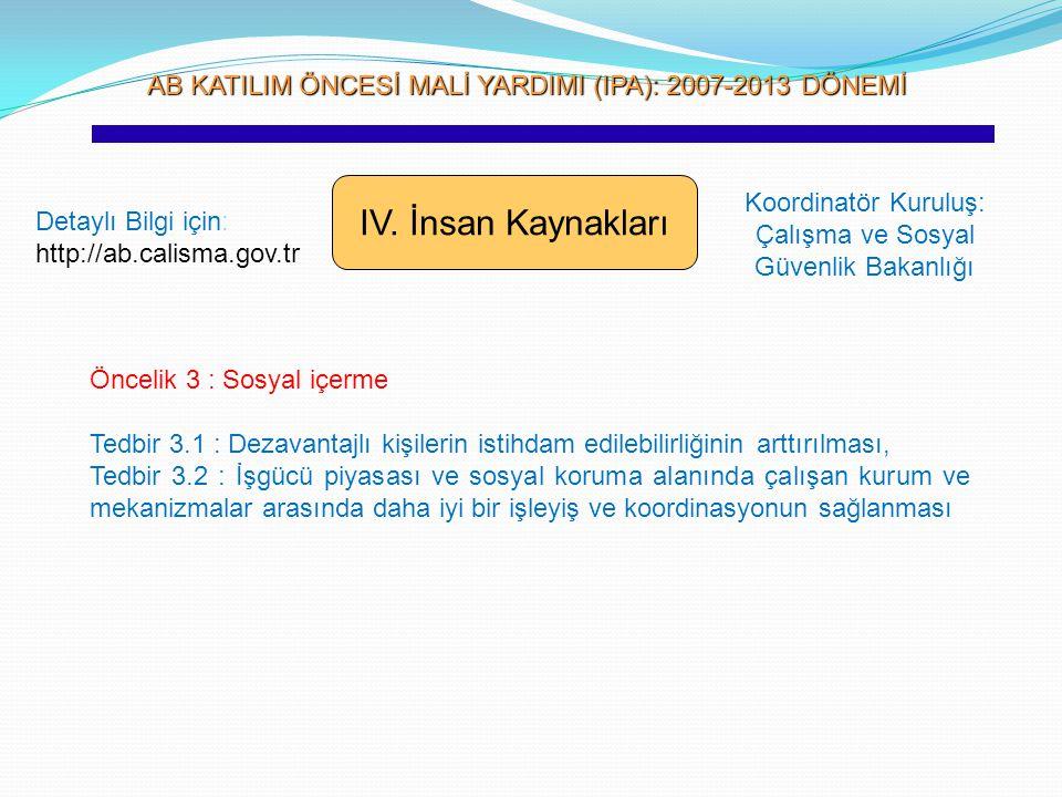 AB KATILIM ÖNCESİ MALİ YARDIMI (IPA): 2007-2013 DÖNEMİ AB KATILIM ÖNCESİ MALİ YARDIMI (IPA): 2007-2013 DÖNEMİ IV. İnsan Kaynakları Koordinatör Kuruluş