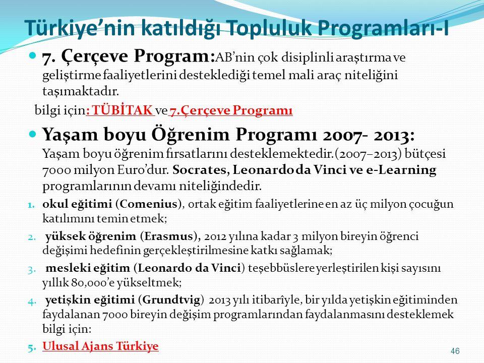 Türkiye'nin katıldığı Topluluk Programları-I 7. Çerçeve Program: AB'nin çok disiplinli araştırma ve geliştirme faaliyetlerini desteklediği temel mali