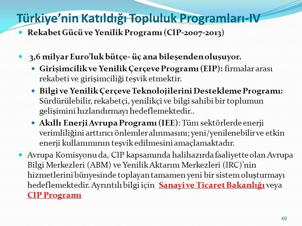 Türkiye'nin Katıldığı Topluluk Programları-IV Rekabet Gücü ve Yenilik Programı (CIP-2007-2013) 3,6 milyar Euro'luk bütçe- üç ana bileşenden oluşuyor.