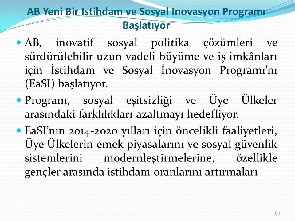 AB Yeni Bir Istihdam ve Sosyal Inovasyon Programı Başlatıyor AB, inovatif sosyal politika çözümleri ve sürdürülebilir uzun vadeli büyüme ve iş imkânla