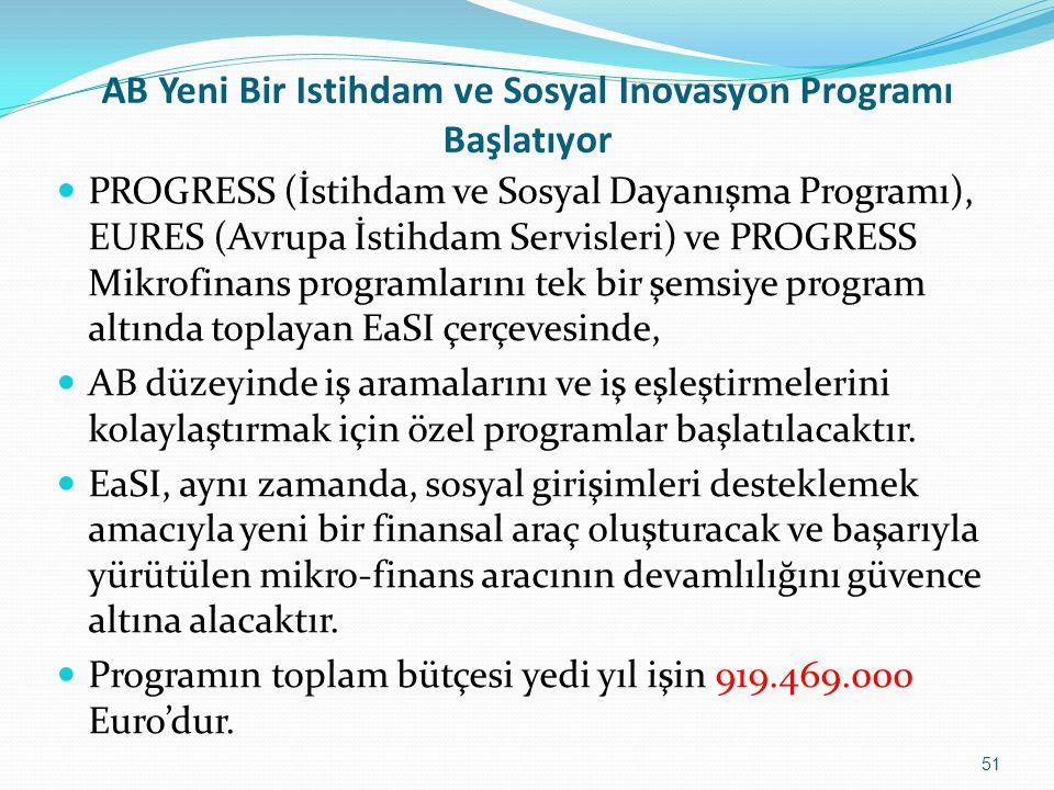 AB Yeni Bir Istihdam ve Sosyal Inovasyon Programı Başlatıyor PROGRESS (İstihdam ve Sosyal Dayanışma Programı), EURES (Avrupa İstihdam Servisleri) ve P