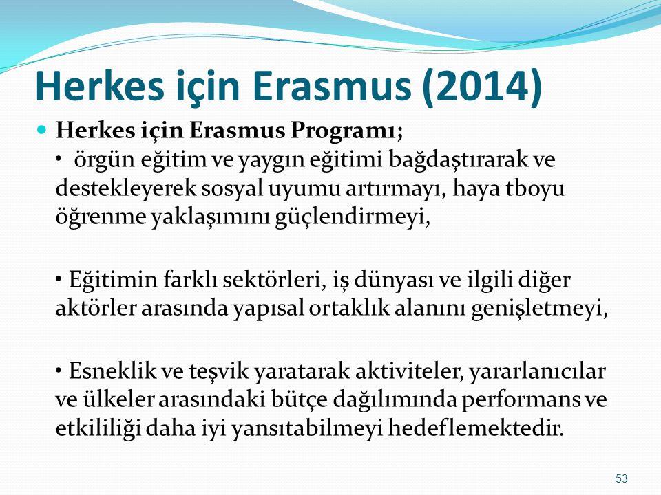 Herkes için Erasmus (2014) Herkes için Erasmus Programı; örgün eğitim ve yaygın eğitimi bağdaştırarak ve destekleyerek sosyal uyumu artırmayı, haya tb