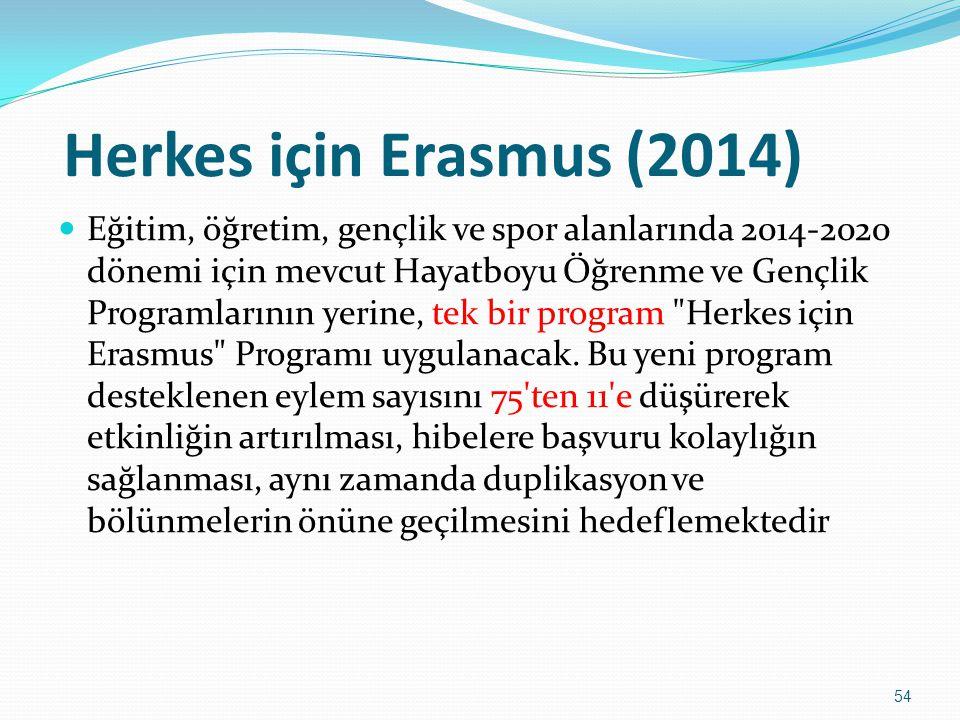 Herkes için Erasmus (2014) Eğitim, öğretim, gençlik ve spor alanlarında 2014-2020 dönemi için mevcut Hayatboyu Öğrenme ve Gençlik Programlarının yerin
