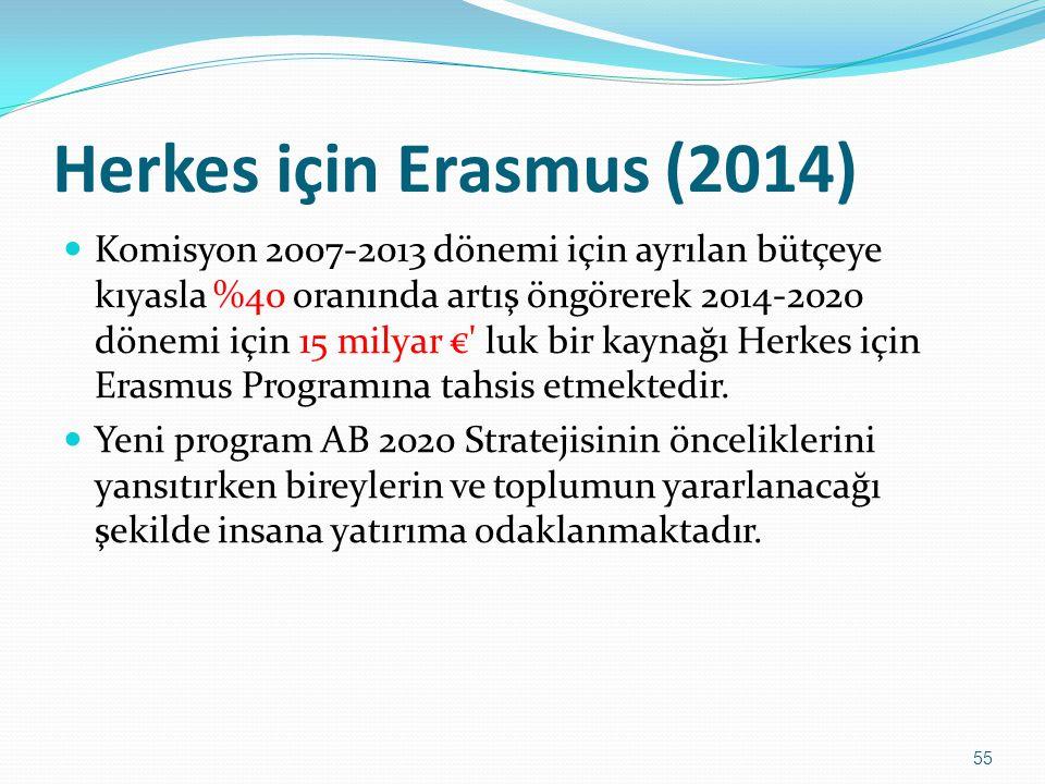 Herkes için Erasmus (2014) Komisyon 2007-2013 dönemi için ayrılan bütçeye kıyasla %40 oranında artış öngörerek 2014-2020 dönemi için 15 milyar €' luk
