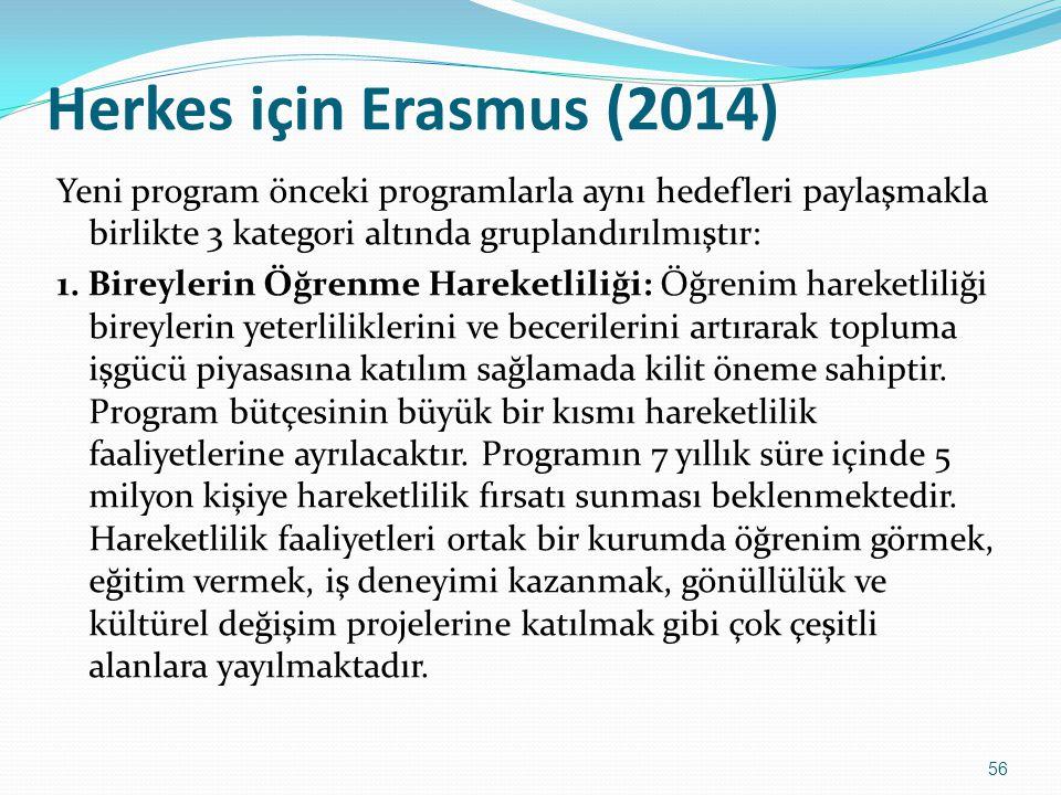Herkes için Erasmus (2014) Yeni program önceki programlarla aynı hedefleri paylaşmakla birlikte 3 kategori altında gruplandırılmıştır: 1. Bireylerin Ö
