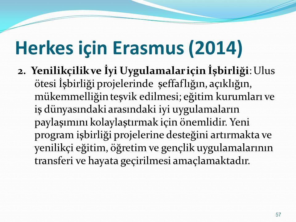 Herkes için Erasmus (2014) 2. Yenilikçilik ve İyi Uygulamalar için İşbirliği: Ulus ötesi İşbirliği projelerinde şeffaflığın, açıklığın, mükemmelliğin