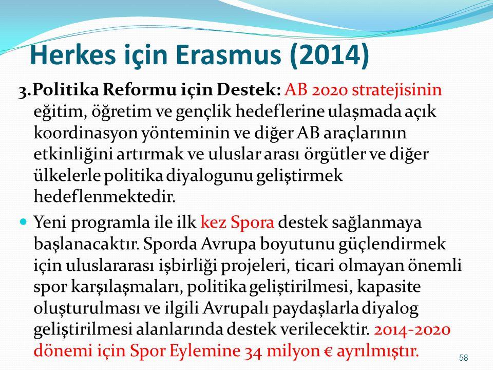 Herkes için Erasmus (2014) 3.Politika Reformu için Destek: AB 2020 stratejisinin eğitim, öğretim ve gençlik hedeflerine ulaşmada açık koordinasyon yön