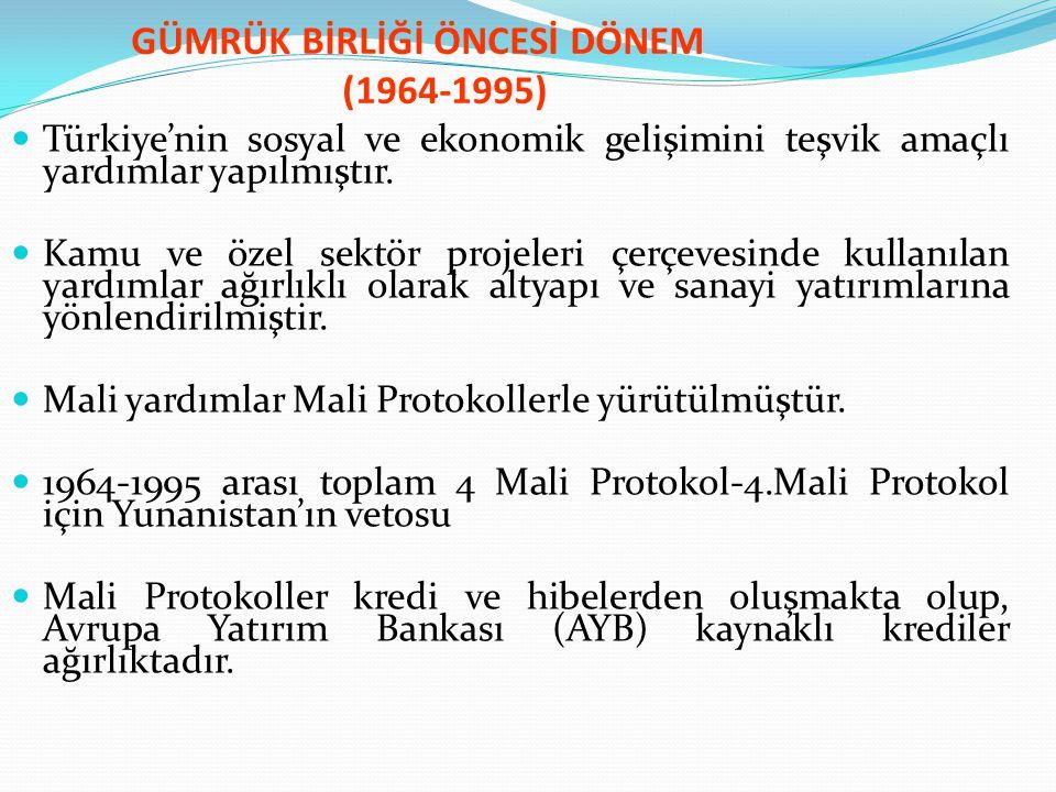 GÜMRÜK BİRLİĞİ ÖNCESİ DÖNEM (1964-1995) Türkiye'nin sosyal ve ekonomik gelişimini teşvik amaçlı yardımlar yapılmıştır. Kamu ve özel sektör projeleri ç