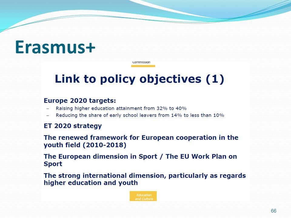 Erasmus+ 66