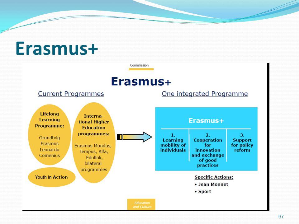 Erasmus+ 67