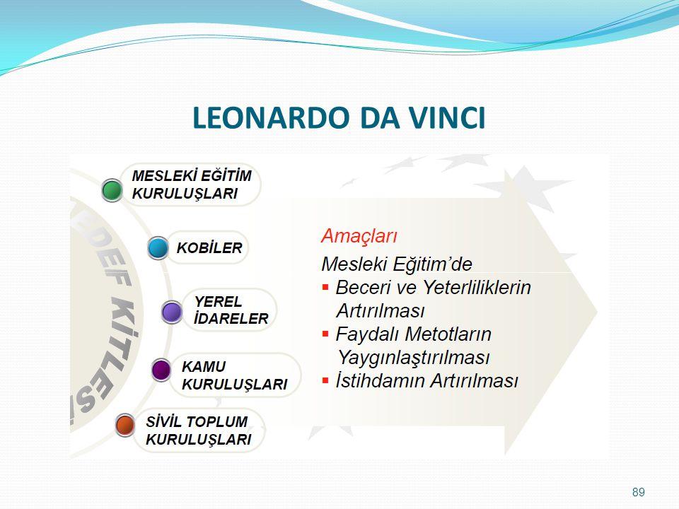 LEONARDO DA VINCI 89