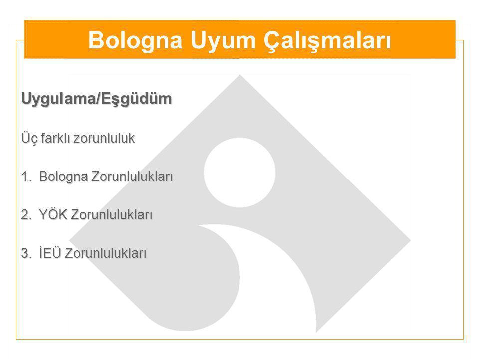 Uygulama/Eşgüdüm Üç farklı zorunluluk 1.Bologna Zorunlulukları 2.YÖK Zorunlulukları 3.İEÜ Zorunlulukları Bologna Uyum Çalışmaları