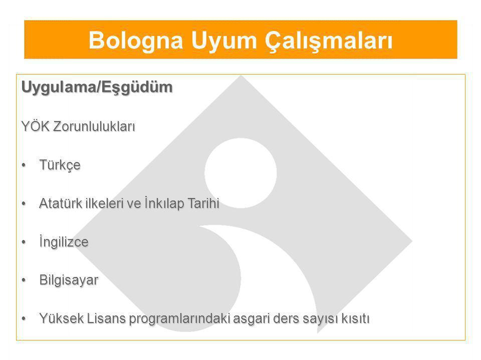 Uygulama/Eşgüdüm YÖK Zorunlulukları TürkçeTürkçe Atatürk ilkeleri ve İnkılap TarihiAtatürk ilkeleri ve İnkılap Tarihi İngilizceİngilizce BilgisayarBilgisayar Yüksek Lisans programlarındaki asgari ders sayısı kısıtıYüksek Lisans programlarındaki asgari ders sayısı kısıtı Bologna Uyum Çalışmaları