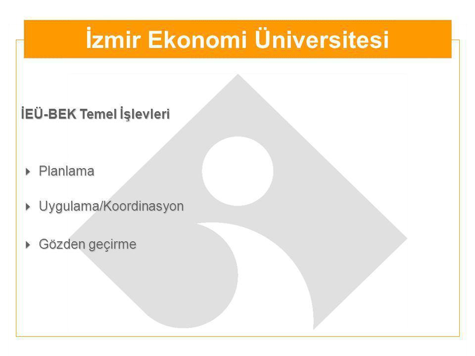 İEÜ-BEK Temel İşlevleri  Planlama  Uygulama/Koordinasyon  Gözden geçirme İzmir Ekonomi Üniversitesi