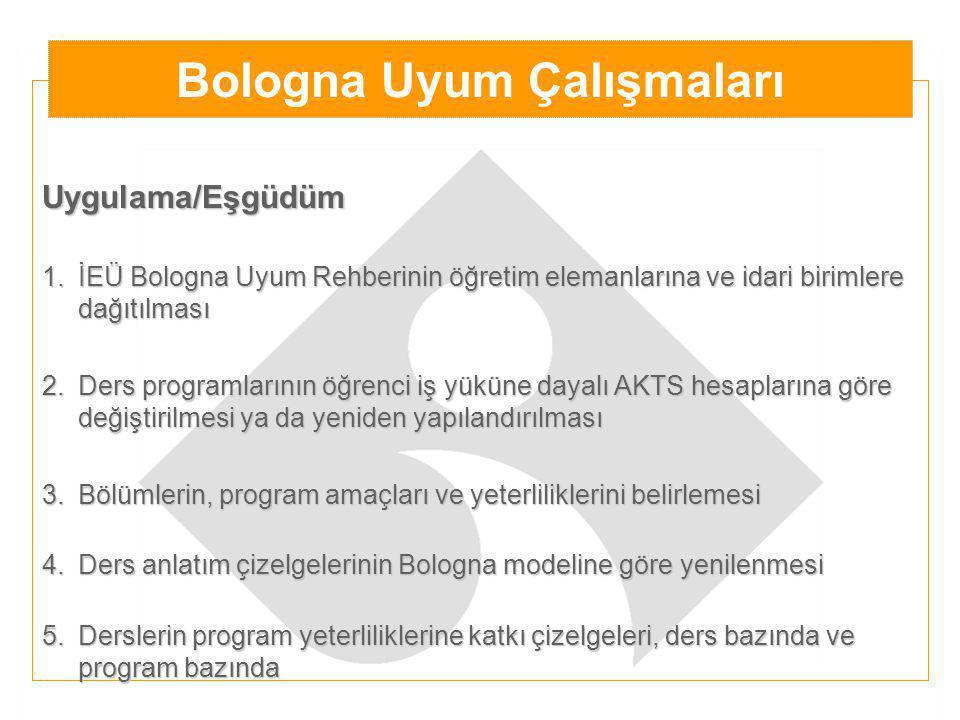Uygulama/Eşgüdüm 1.İEÜ Bologna Uyum Rehberinin öğretim elemanlarına ve idari birimlere dağıtılması 2.Ders programlarının öğrenci iş yüküne dayalı AKTS hesaplarına göre değiştirilmesi ya da yeniden yapılandırılması 3.Bölümlerin, program amaçları ve yeterliliklerini belirlemesi 4.Ders anlatım çizelgelerinin Bologna modeline göre yenilenmesi 5.Derslerin program yeterliliklerine katkı çizelgeleri, ders bazında ve program bazında Bologna Uyum Çalışmaları