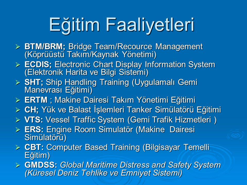  BTM/BRM; Bridge Team/Recource Management (Köprüüstü Takım/Kaynak Yönetimi)  ECDIS; Electronic Chart Display Information System (Elektronik Harita ve Bilgi Sistemi)  SHT; Ship Handling Training (Uygulamalı Gemi Manevrası Eğitimi)  ERTM ; Makine Dairesi Takım Yönetimi Eğitimi  CH; Yük ve Balast İşlemleri Tanker Simülatörü Eğitimi  VTS: Vessel Traffic System (Gemi Trafik Hizmetleri )  ERS: Engine Room Simulatör (Makine Dairesi Simülatörü)  CBT: Computer Based Training (Bilgisayar Temelli Eğitim)  GMDSS: Global Maritime Distress and Safety System (Küresel Deniz Tehlike ve Emniyet Sistemi) Eğitim Faaliyetleri