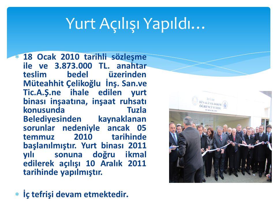 Yurt Açılışı Yapıldı…  18 Ocak 2010 tarihli sözleşme ile ve 3.873.000 TL.