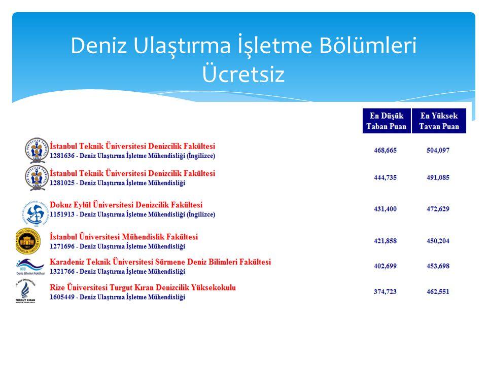 Deniz Ulaştırma İşletme Bölümleri Ücretli