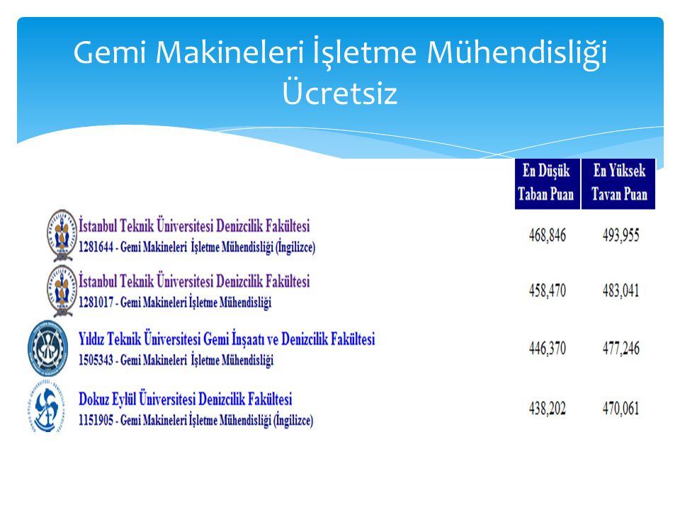 Akademik Kadromuzun web sayfalarını acilen oluşturmaları ve YÖKSİS'e kayıtlarının yapılması beklenmektedir.