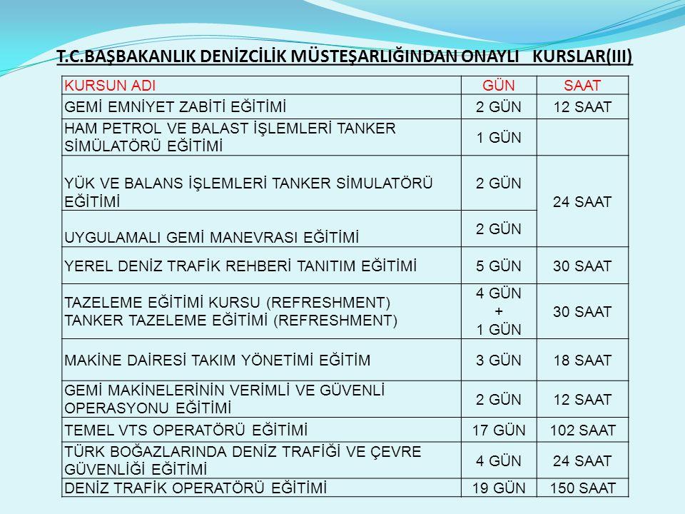 SEM'DE GÖREV ALAN KADROLU ÖĞRETİM ELEMANLARI (I) PROF.DR.SEZER ILGIN DOÇ.DR.