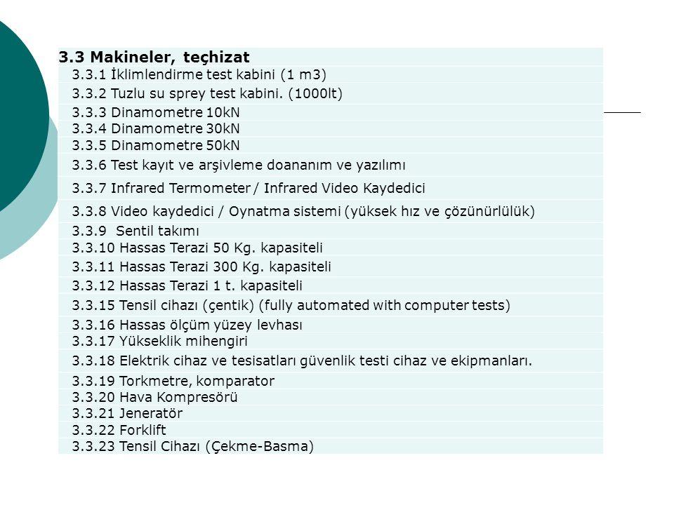 3.3 Makineler, teçhizat 3.3.1 İklimlendirme test kabini (1 m3) 3.3.2 Tuzlu su sprey test kabini.