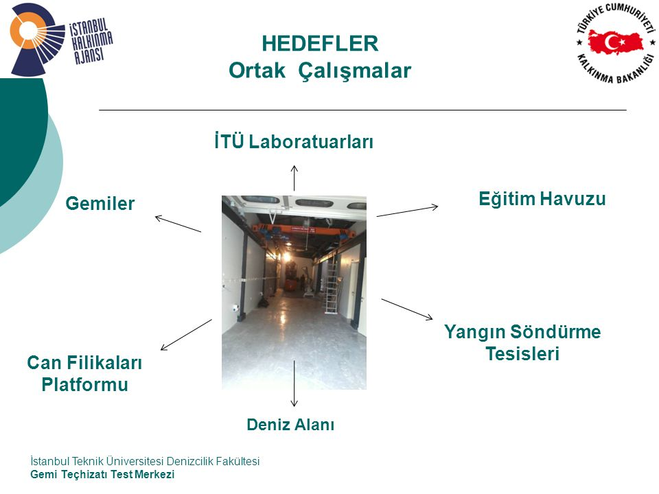 İstanbul Teknik Üniversitesi Denizcilik Fakültesi Gemi Teçhizatı Test Merkezi HEDEFLER Ortak Çalışmalar İTÜ Laboratuarları Eğitim Havuzu Yangın Söndürme Tesisleri Can Filikaları Platformu Gemiler Deniz Alanı
