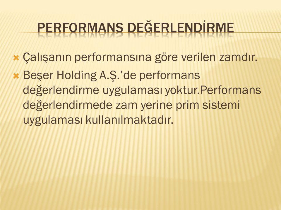  Çalışanın performansına göre verilen zamdır.  Beşer Holding A.Ş.'de performans değerlendirme uygulaması yoktur.Performans değerlendirmede zam yerin