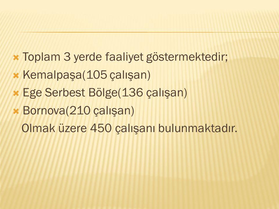  Toplam 3 yerde faaliyet göstermektedir;  Kemalpaşa(105 çalışan)  Ege Serbest Bölge(136 çalışan)  Bornova(210 çalışan) Olmak üzere 450 çalışanı bu