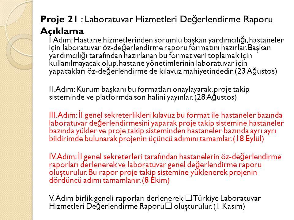 Proje 21 : Laboratuvar Hizmetleri De ğ erlendirme Raporu Açıklama I.Adım: Hastane hizmetlerinden sorumlu başkan yardımcılı ğ ı, hastaneler için laboratuvar öz-de ğ erlendirme raporu formatını hazırlar.
