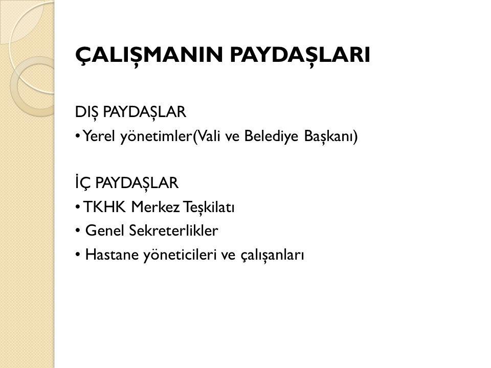 ÇALIŞMANIN PAYDAŞLARI DIŞ PAYDAŞLAR Yerel yönetimler(Vali ve Belediye Başkanı) İ Ç PAYDAŞLAR TKHK Merkez Teşkilatı Genel Sekreterlikler Hastane yöneticileri ve çalışanları